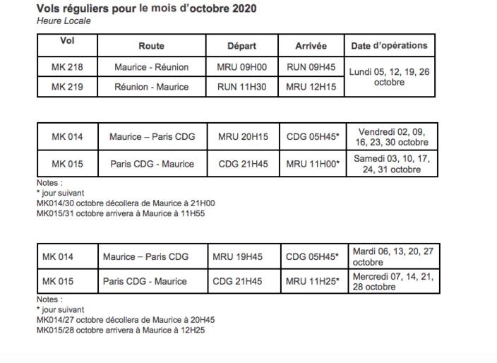 Air Mauritius : deux vols hebdomadaires sur Paris et un sur la Réunion à partir du 1er octobre