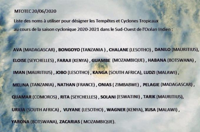 Cyclones : la liste des noms des cyclones pour la saison 2020 - 2021