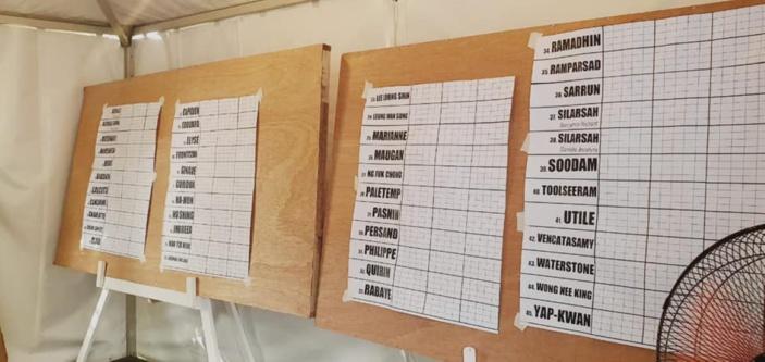 Elections villageoises 2020 : ce qu'il faut retenir