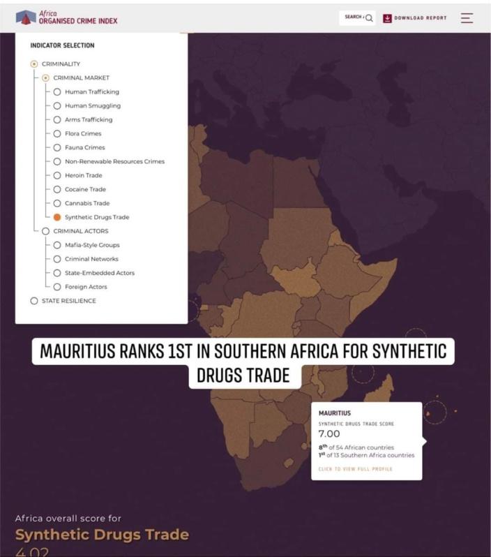 L'indice ENACT classe Maurice en tête du commerce de drogues synthétiques (SADC) et dans le top 10 de  l'Afrique