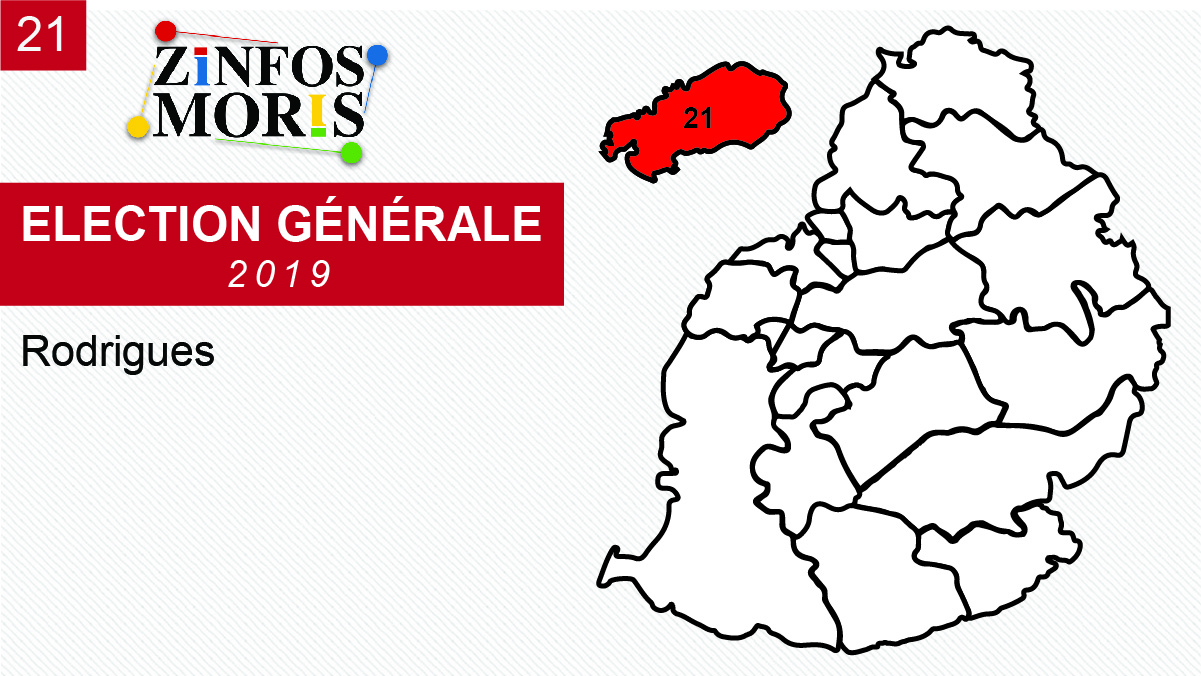 [Législatives 2019] Taux de participation à Rodrigues : 63,59%