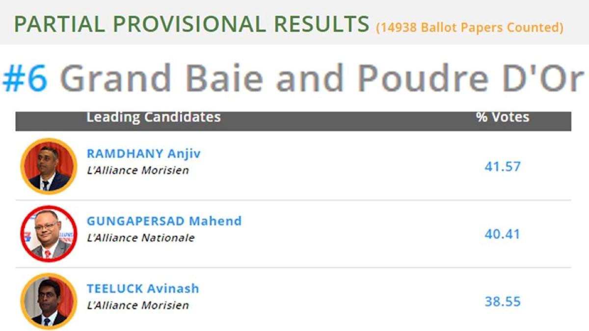 Résultats partiels au no 6 (Grand-Baie-Poudre-d'Or)