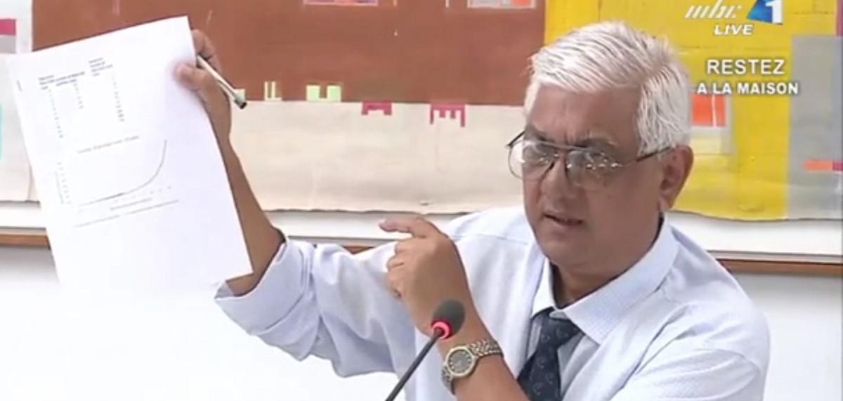En isolation, le Dr Vasantrao Gujadhur pousse un nouveau coup de gueule