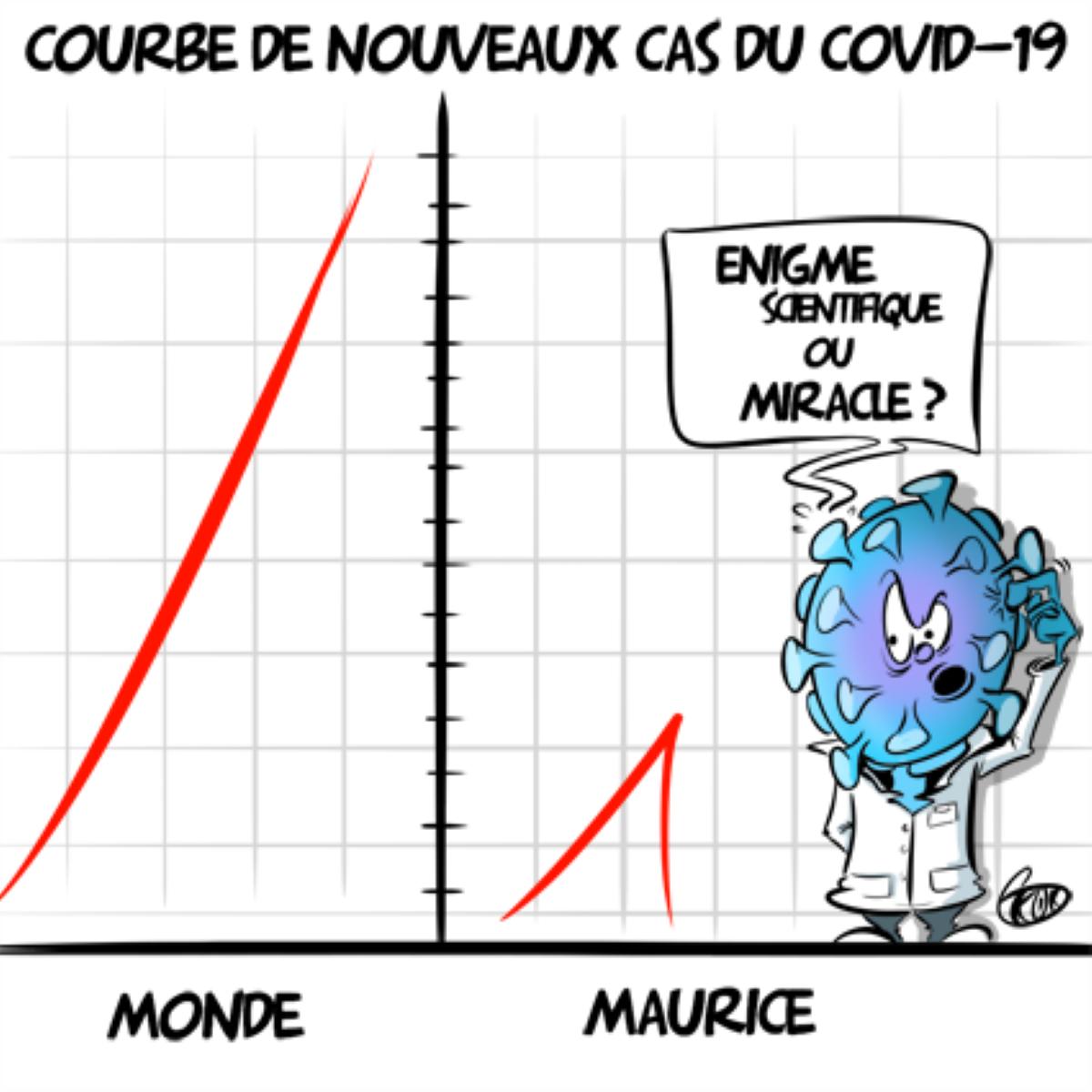 [KOK] Le dessin du jour : Aucun cas de Covid-19 depuis 48 heures à Maurice