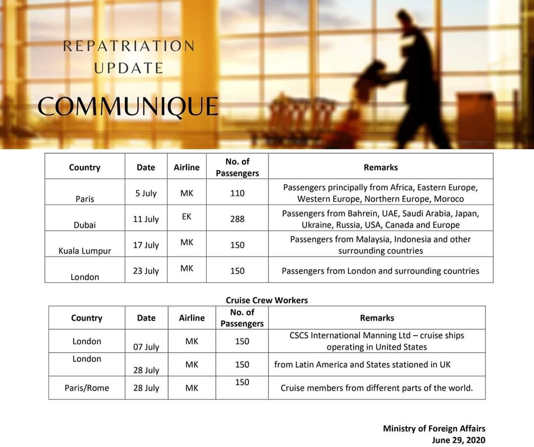Mauriciens bloqués à l'étranger : Voici le plan de rapatriement du ministère des Affaires étrangères