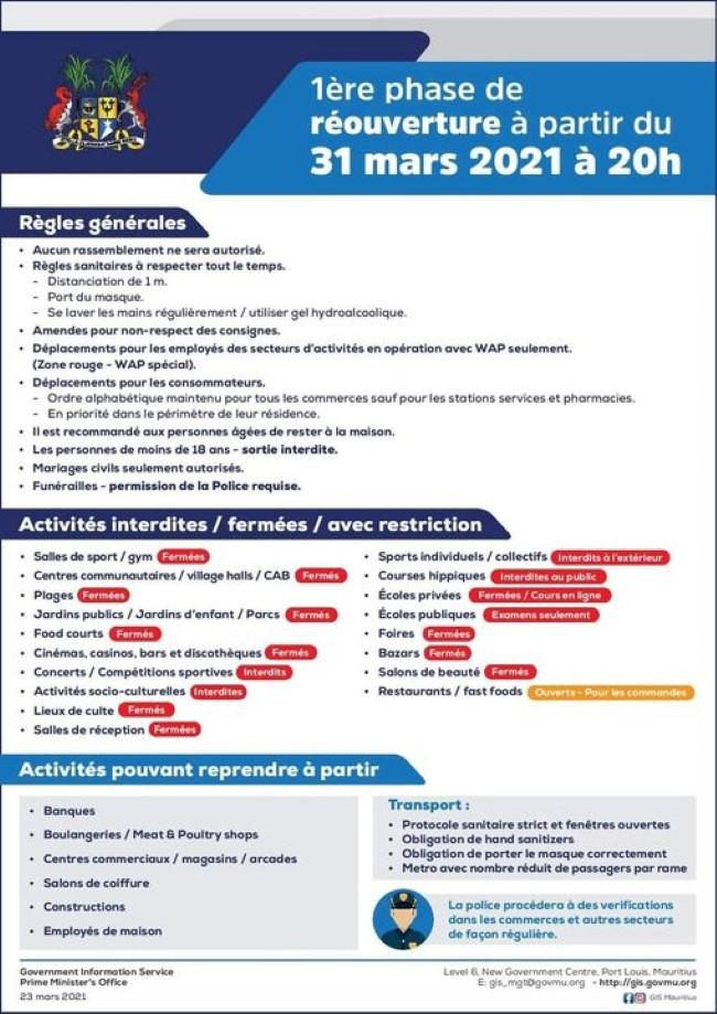 Confinement allégé et assoupli jusqu'au 30 avril avec davantage d'activités : voici les détails